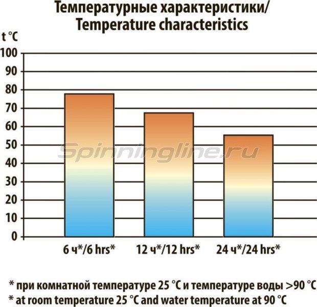 Термос-бутылка Следопыт 0,75л -  2