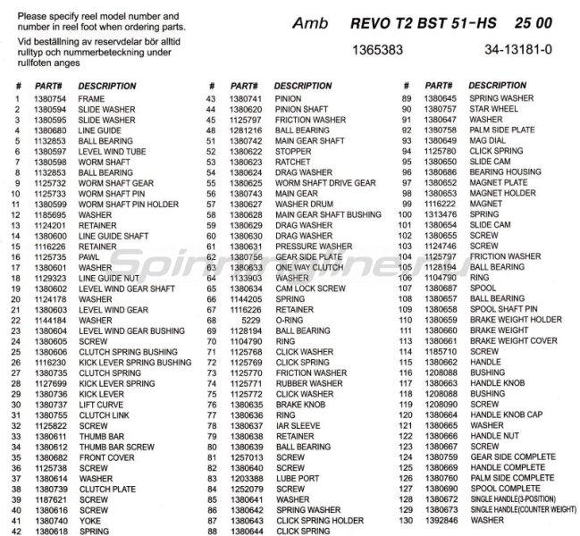 Abu Garcia - Катушка Revo Toro Beast 51 HS LH - фотография 9