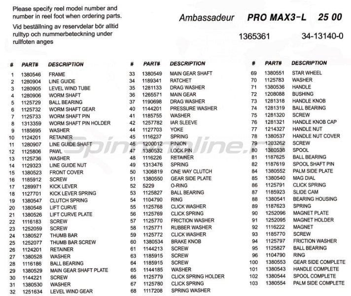 Катушка Abu Garcia Pro Max Low Profile LH new -  7