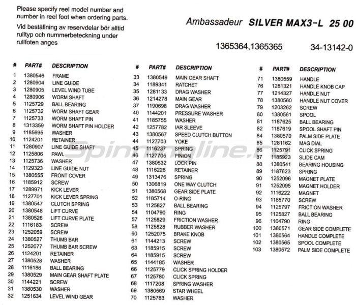 Катушка Ambassadeur Silver Max Low Profile LH new -  7