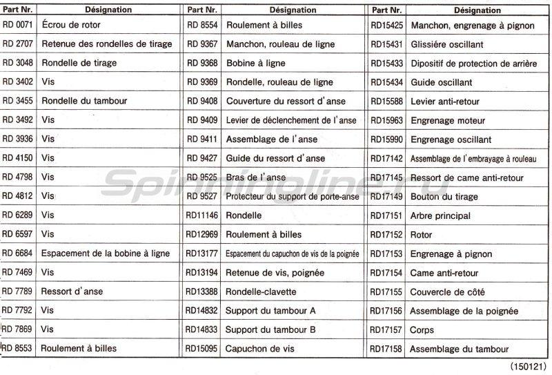 Shimano - Катушка Sedona 2500 FE - фотография 8