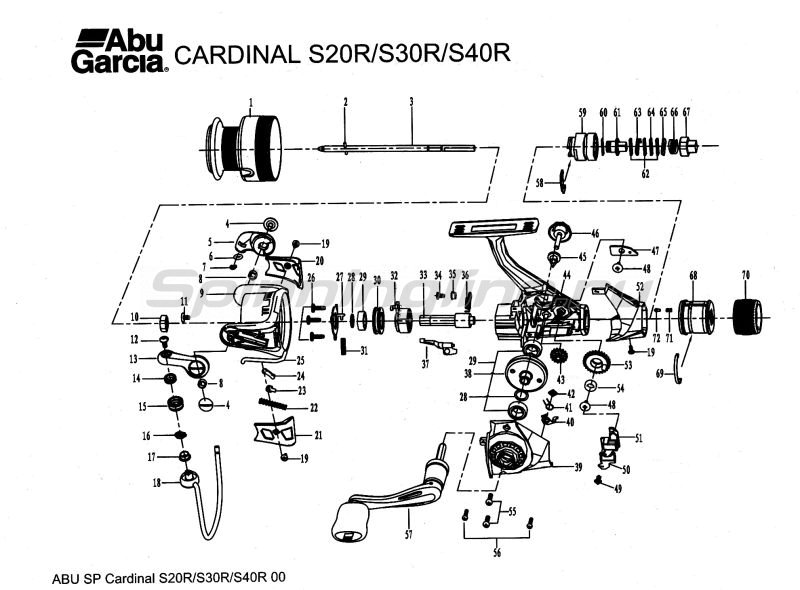 Abu Garcia - Катушка Cardinal S 30RD - фотография 7