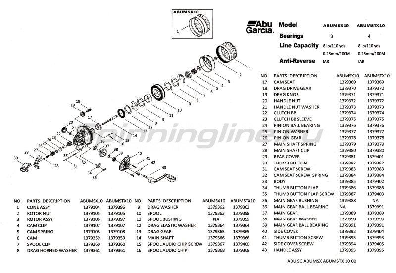 Катушка Abumatic SX 10 -  8