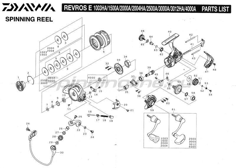 Катушка Revros E 3000A -  7