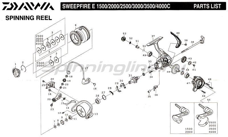 Катушка Sweepfire E 2000С -  8