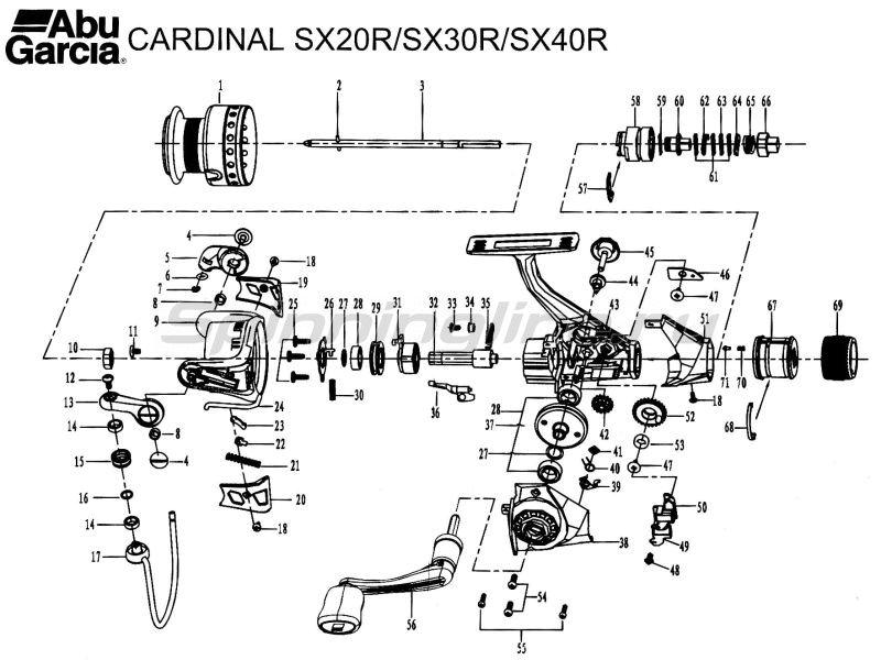 Abu Garcia - Катушка Cardinal SX 40RD - фотография 9