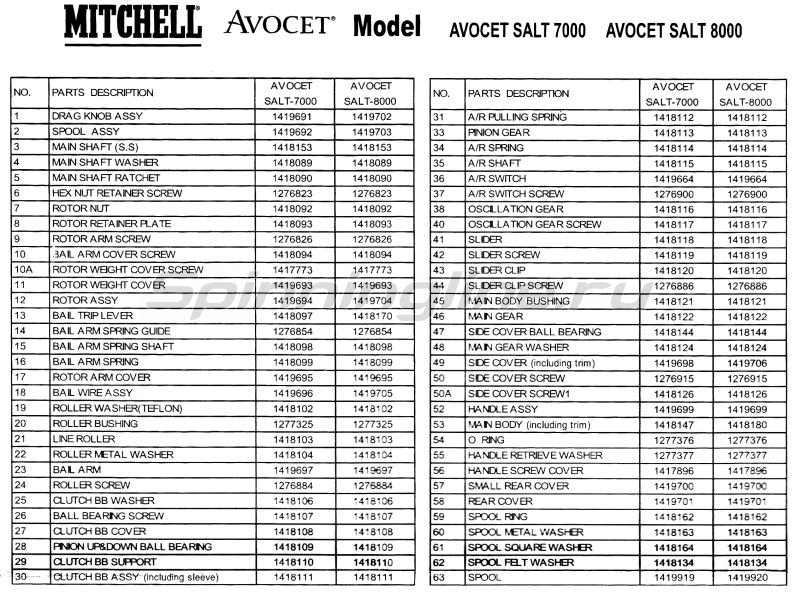 Катушка Mitchell Avocet Salt 8000 FD -  8