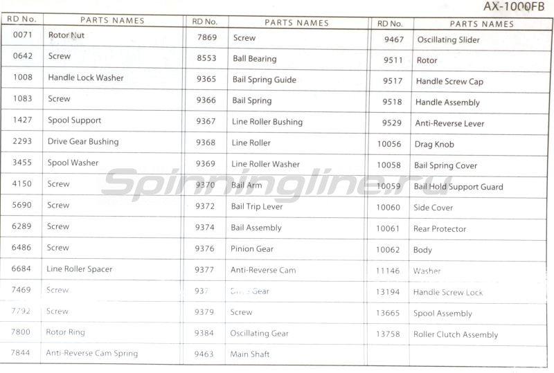 Катушка Shimano AX 1000 FB -  8