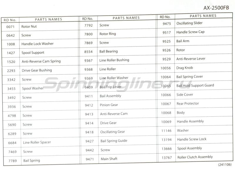 Катушка Shimano AX 2500 FB -  8
