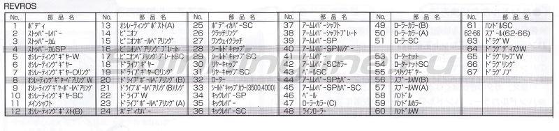 Катушка Revros 15 2500 -  8