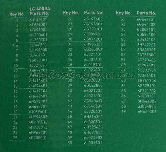 Катушка LG 4000A -  8