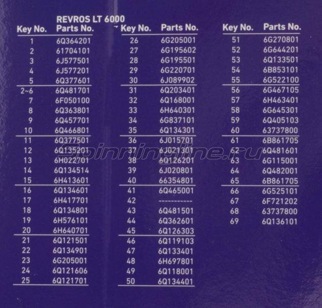 Катушка Daiwa Revros 19 LT 6000-H -  7