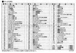 Shimano - Катушка Ultegra C2000 - фотография 3